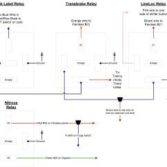 Sunpro Drag N Tach Wiring Diagram Phase Solid Liquid Gas Legends Race Car Basic
