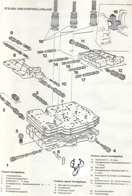 Volvo, Automatikgetriebe