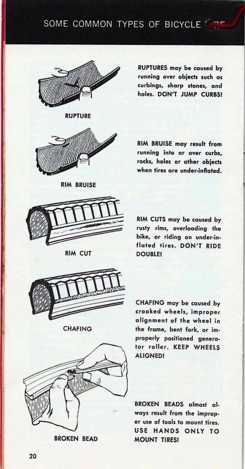 SLDB 1969 Owners Manual Page 20