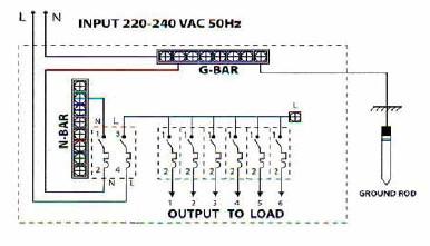 Abb Motor Starter Wiring Diagram บทความ Consumer Unit ตู้คอนซูมเมอร์ยูนิต แผงจ่ายไฟฟ้า