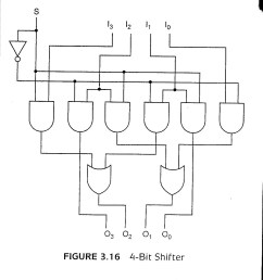 logic diagram 4 x 3 memory wiring library 4 3 vortec engine parts diagram figure 3 16 [ 1086 x 1204 Pixel ]