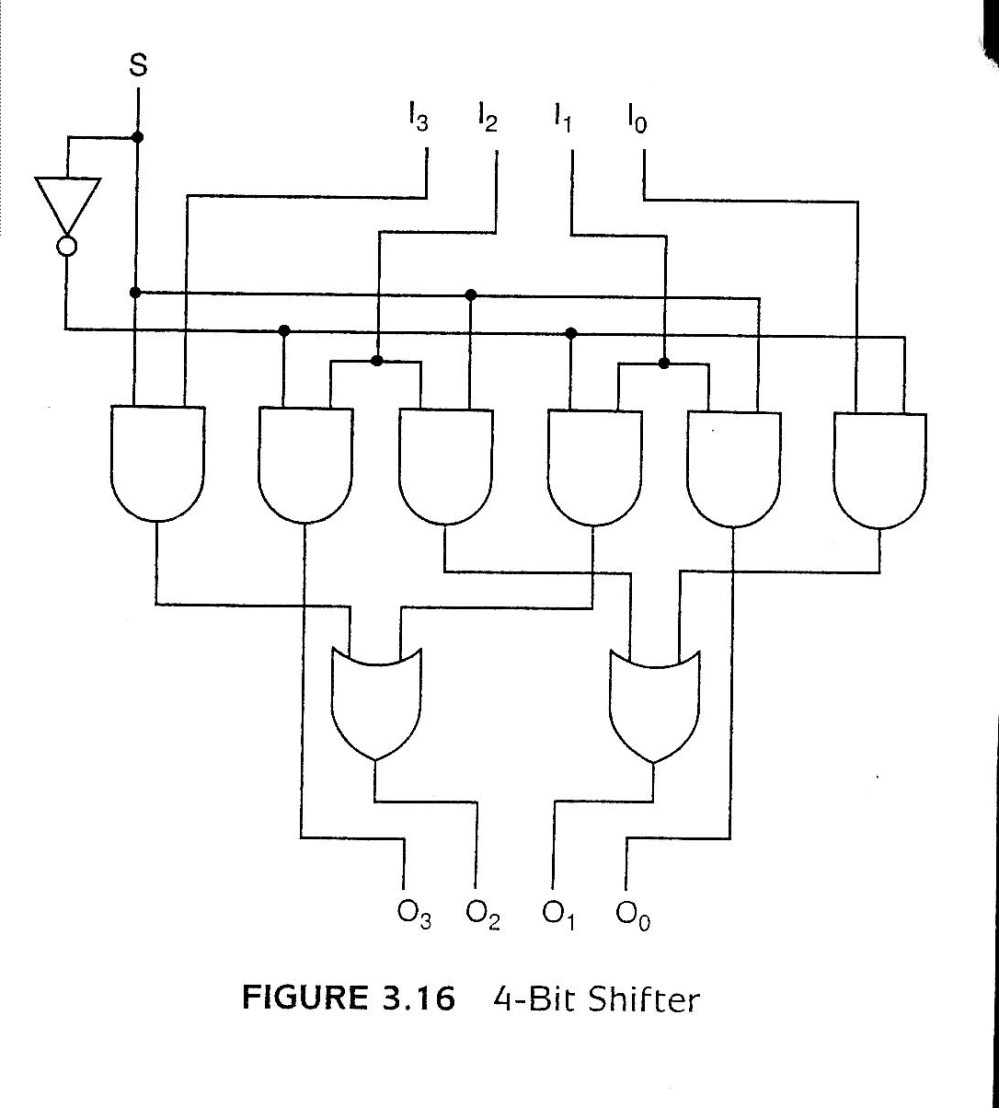 medium resolution of logic diagram 4 x 3 memory wiring library 4 3 vortec engine parts diagram figure 3 16