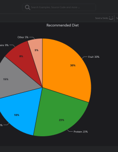 Wpf pie chart also fast native controls for ios android rh scichart