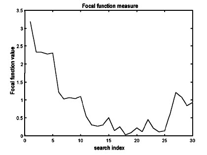 INVERSION OF GEOACOUSTIC MODEL PARAMETERS USING SHIP NOISE
