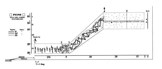 Resultado de imagen de partitura analógica
