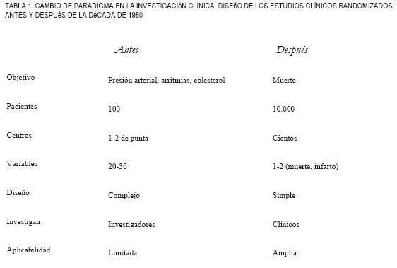 Variable Dependiente De Una Investigacion Ejemplos