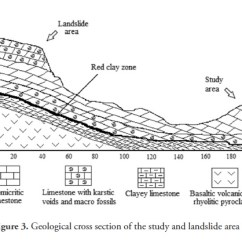 Slope Orientation Diagram What Is Electrical Wiring House Circuit Pdf Home Design Ideas The Assessment Of Stability And Rock Excavatability In A Additionally Main Spacing Aperture Filling Weathering Roughness Discontinuities Were Described Using Scan Line Mapping Isrm