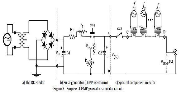 Generators Electronic Schematics Magnetic Pulse Generators