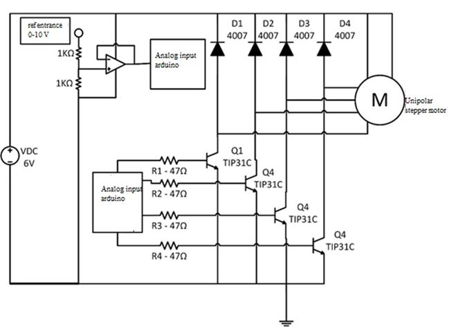 Low-Cost Electronic Opening Control Valve