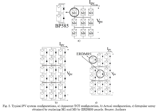 same characteristics of both series and parallel circuits