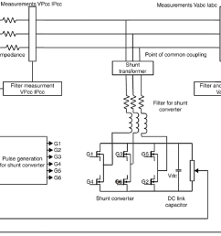 1 structure of dstatcom  [ 1141 x 704 Pixel ]