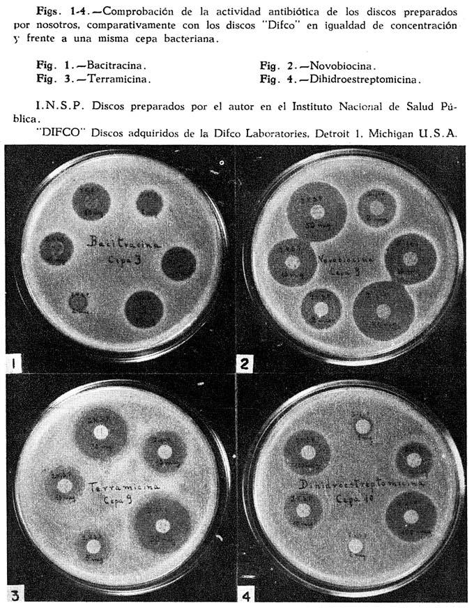 Control microbiolgico de antibiticos Curvas standard
