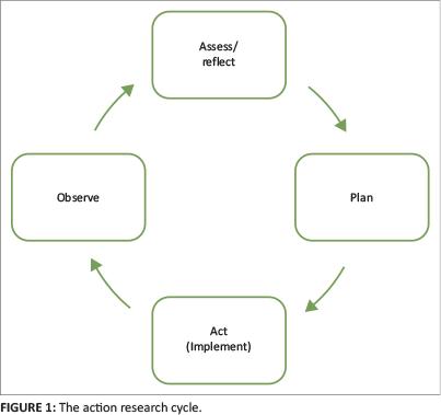 Journal club: Integrating research awareness into