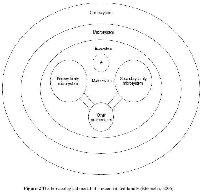 Buy research papers online cheap bioecological model of