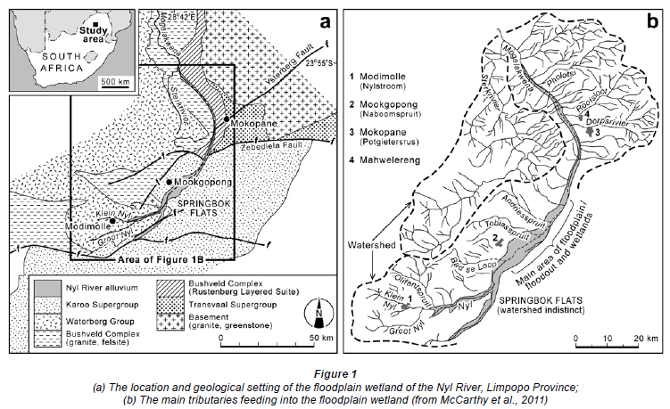 The spatial and temporal characterisation of flooding