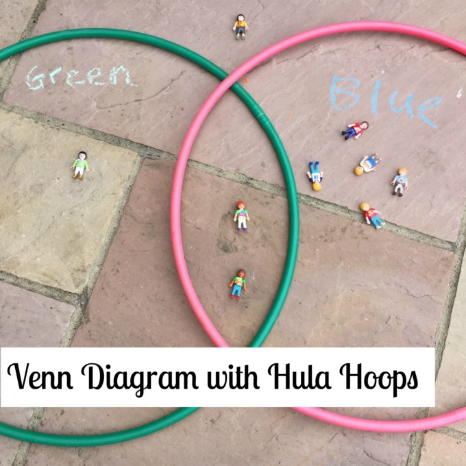 how to make a venn diagram seven wire trailer with hula hoops