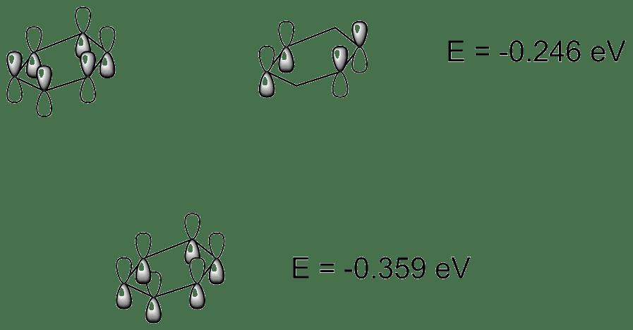 Pi MOs of Benzene