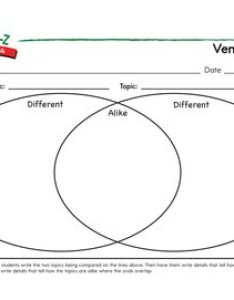 Venn diagram also graphic organizers for scientific content science   rh sciencea