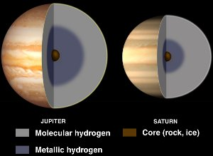 What Are 39Gas Giant39 And 39Ice Giant39 Planets And Why Are