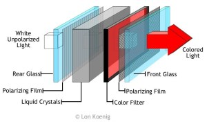 What's The Difference Between LCD And LED Televisions