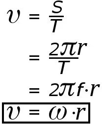 Tangential Velocity: Definition, Formula and Equation