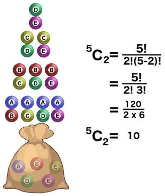 Imagem de bola de permutação e combinação e cálculo de 52