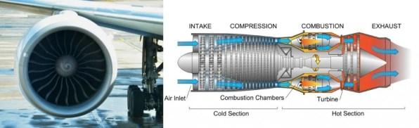 Motor a jato e diagrama