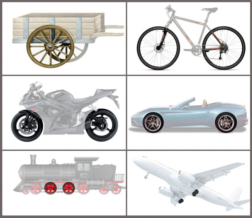 Invention Of Wheel Why And When Was The Wheel Invented