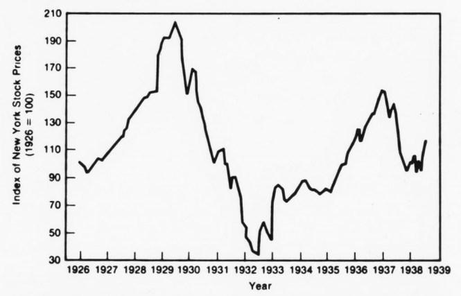 Stocks29