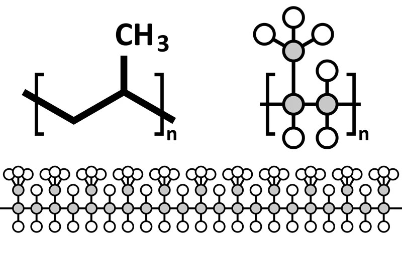 Polypropylene: Definition, Properties, Melting Point, and