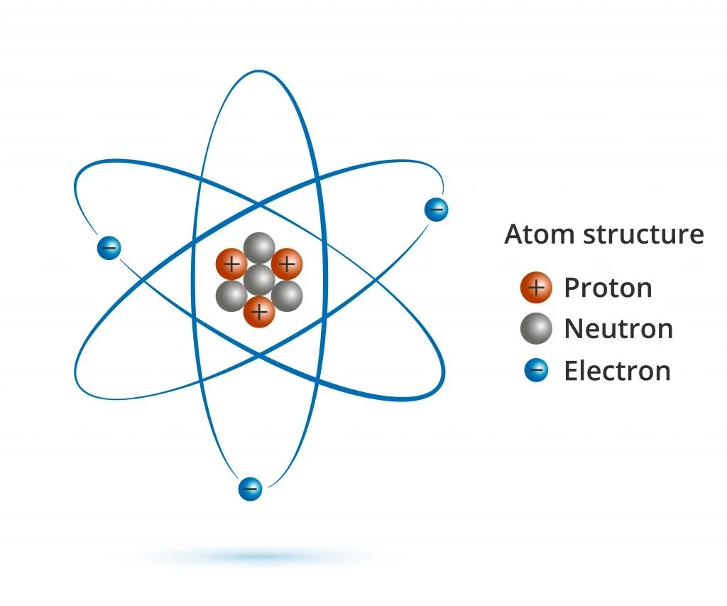 Isotopes Definition Explanation Properties And Examples