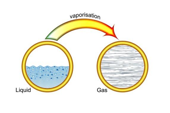 líquido para gás