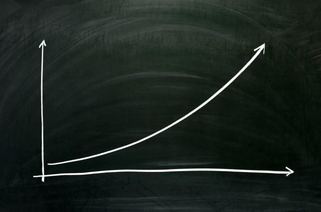 Gráfico de crescimento exponencial (Jurgis Mankauskas) s