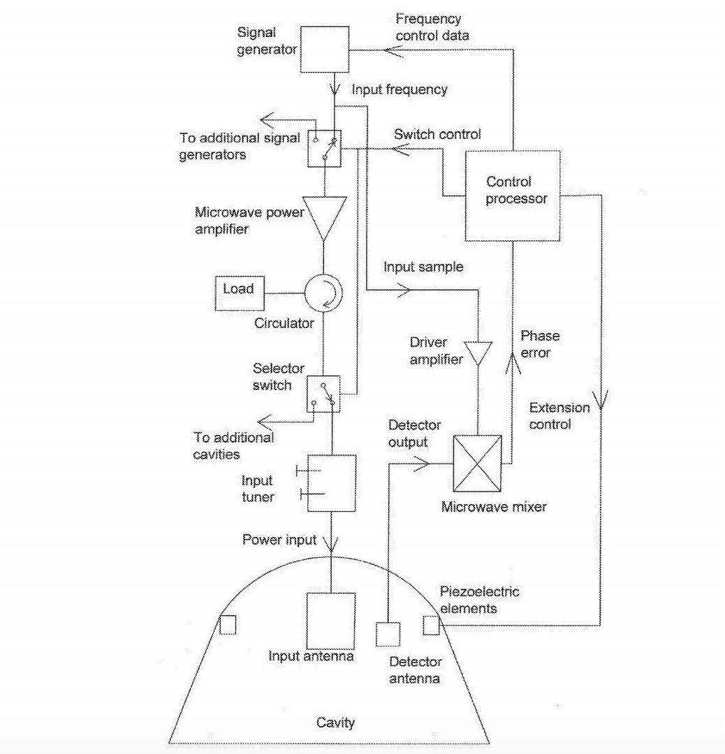 patent-em
