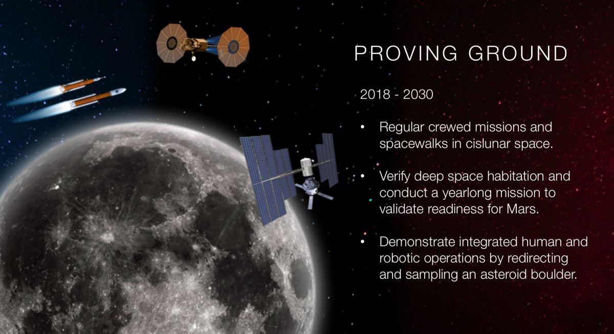 NASA lunar stopover