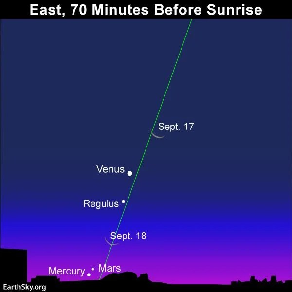 2017 sept 17 18 moon venus regulus mars mercury