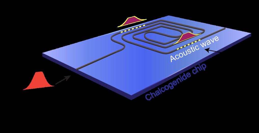 stylised chip design