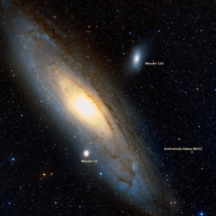 Andromeda Galaxy, M31, with remnant of M32p now M32 (Wikisky)