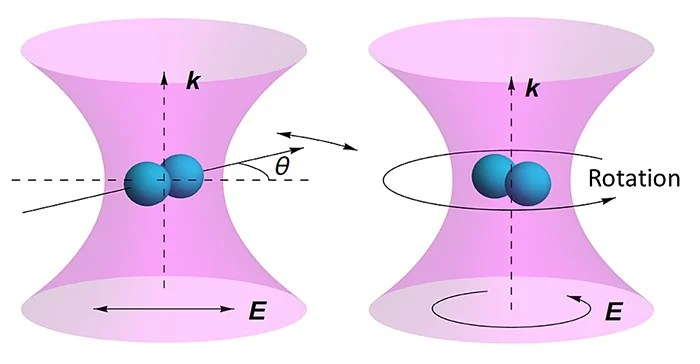 quantum spinny 2