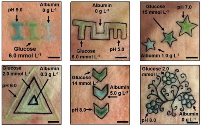 tattoo health all