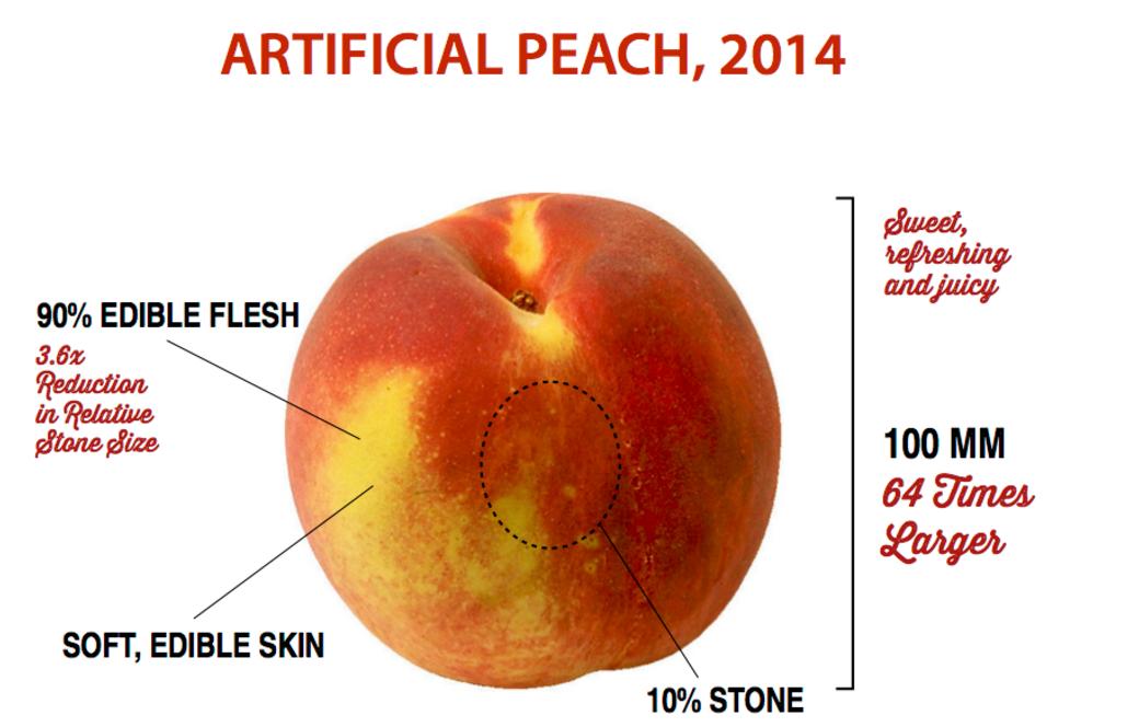 Peach2
