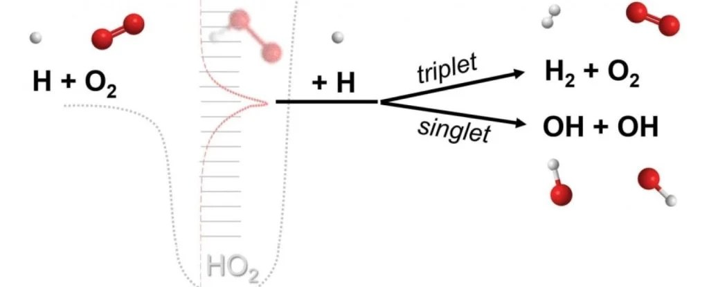 This New Class of Chemical Reaction Just Turned Out to Be