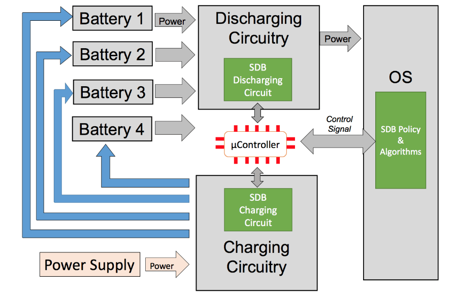 smart-battery-icon