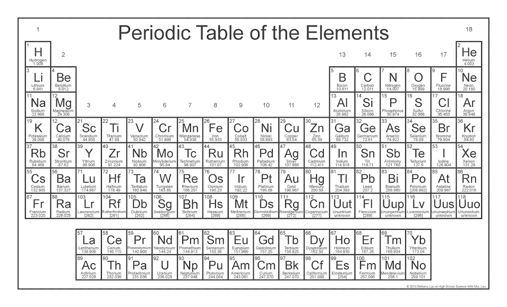 This is a graphic of Printable Periotic Table regarding element