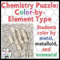 Element Type Color By Number