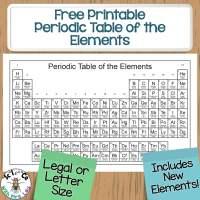Free Periodic Table Printable