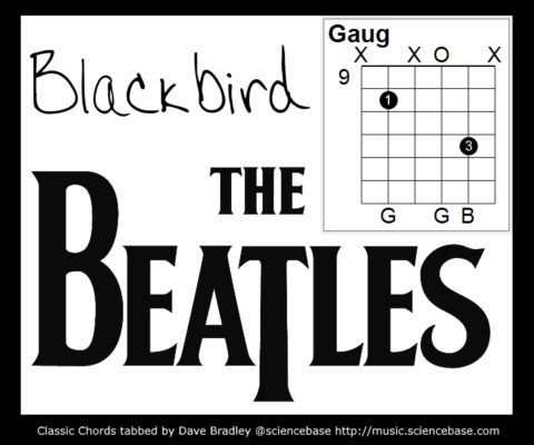 Classic Chords #2 – The Beatles Blackbird