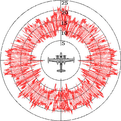 pupil size diagram wiring for rv plug stealthy shapes: how to make an aircraft invisible radar