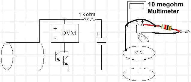 Build Your Own Radon Detector