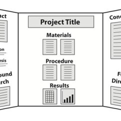Venn Diagram Bulletin Board Gmc Trailer Plug Wiring Perfecting The Project Display